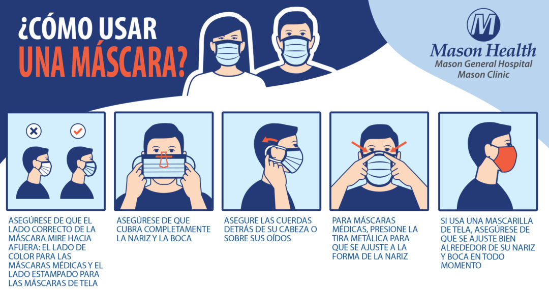 How To Wear A Mask Spanish